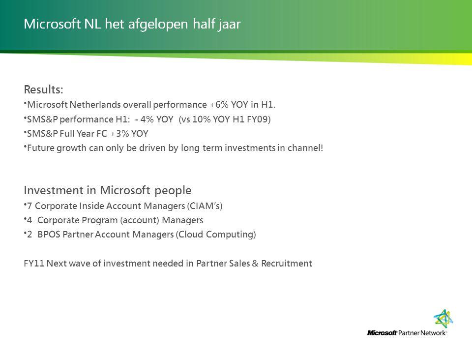 Microsoft NL het afgelopen half jaar
