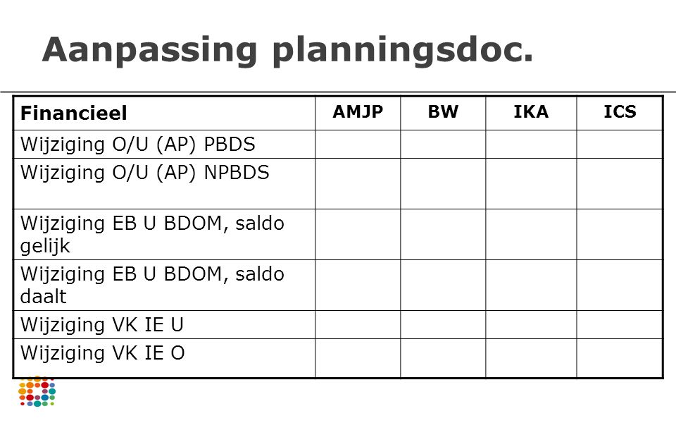 Aanpassing planningsdoc.