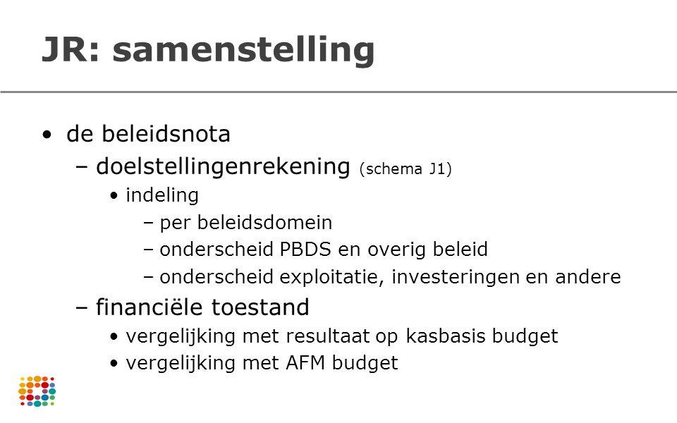 JR: samenstelling de beleidsnota doelstellingenrekening (schema J1)