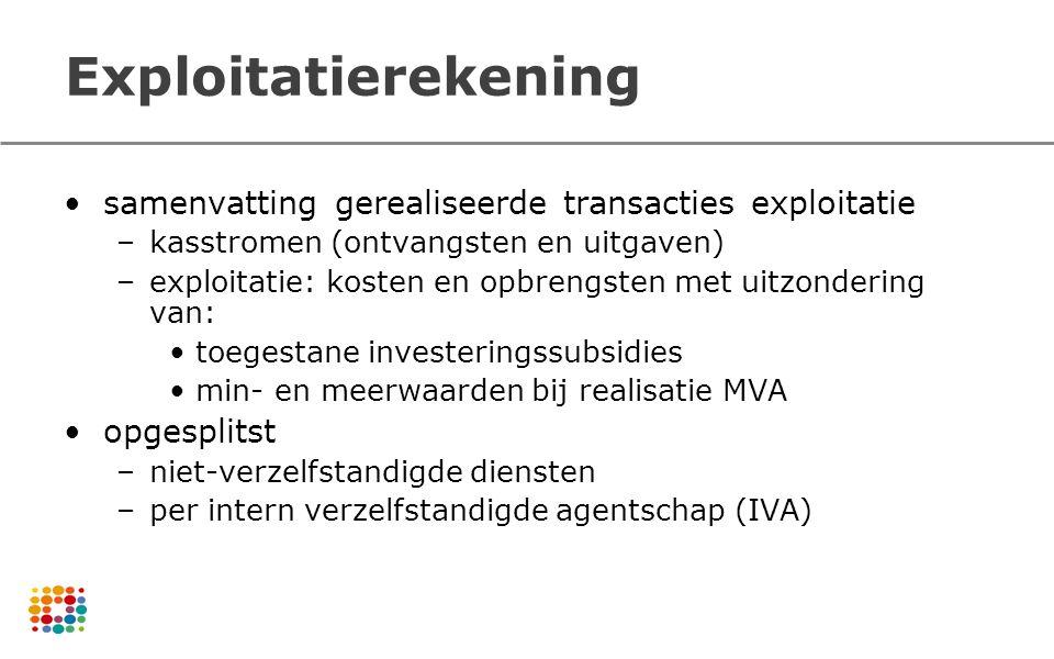 Exploitatierekening samenvatting gerealiseerde transacties exploitatie
