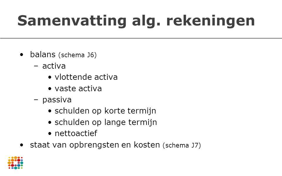Samenvatting alg. rekeningen