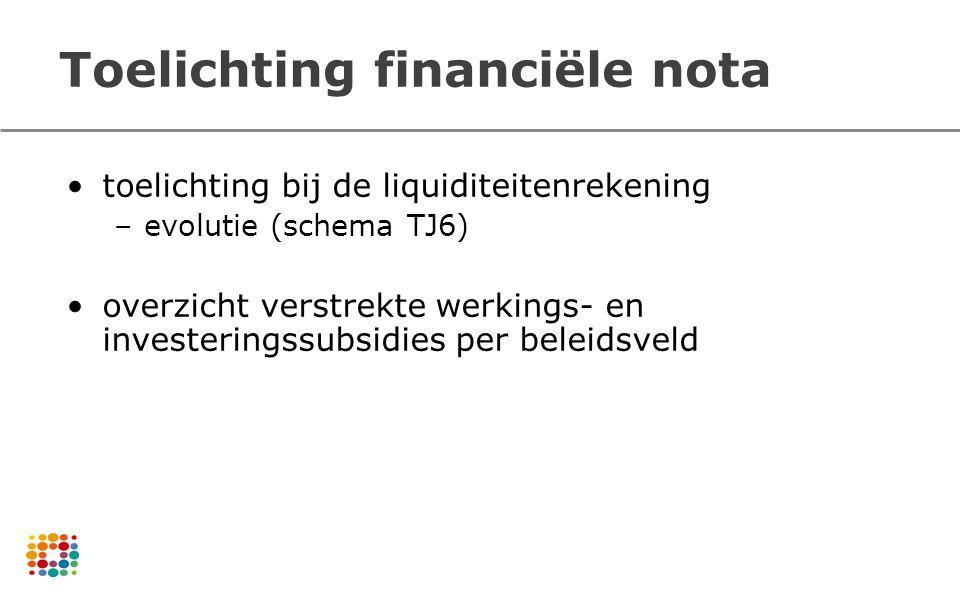 Toelichting financiële nota