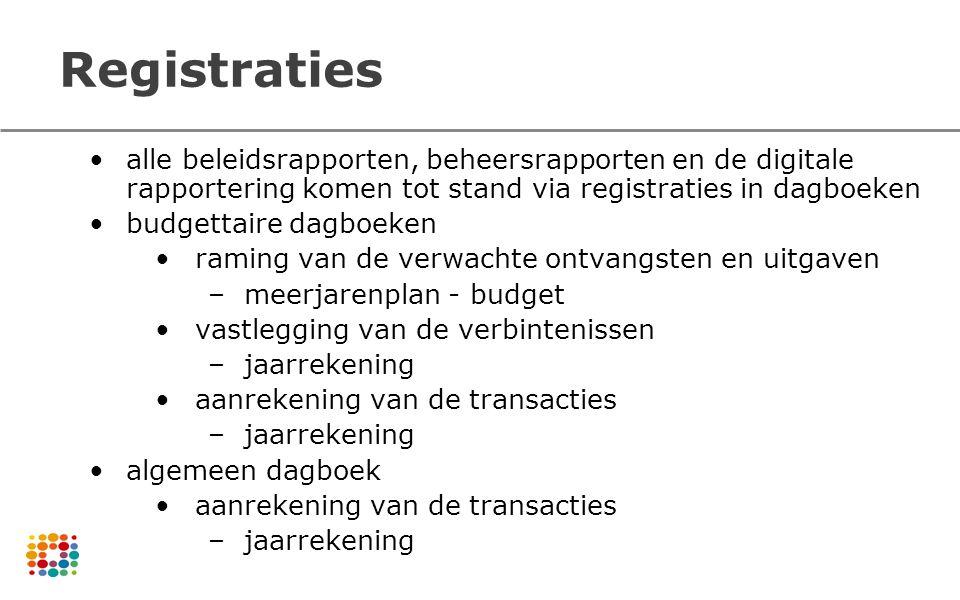 Registraties alle beleidsrapporten, beheersrapporten en de digitale rapportering komen tot stand via registraties in dagboeken.