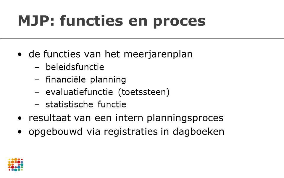MJP: functies en proces