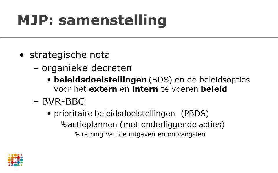 MJP: samenstelling strategische nota organieke decreten BVR-BBC