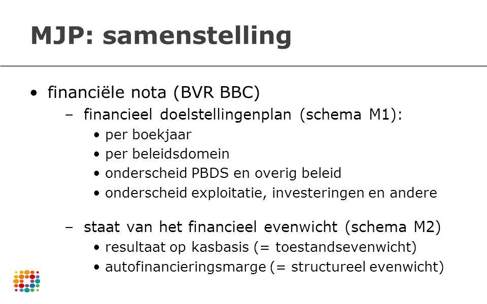 MJP: samenstelling financiële nota (BVR BBC)