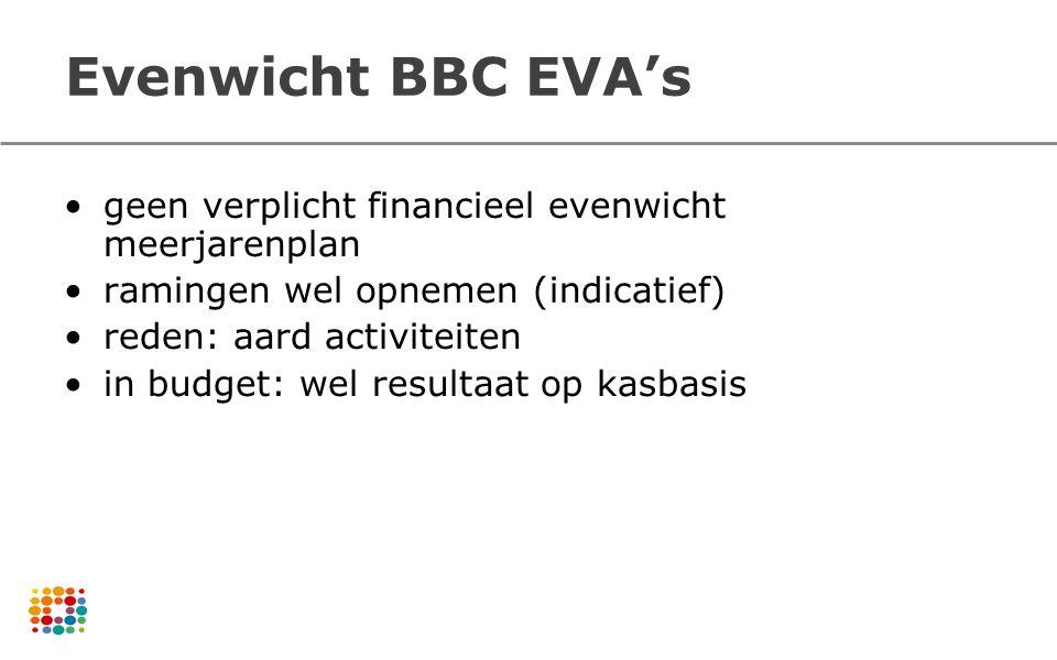 Evenwicht BBC EVA's geen verplicht financieel evenwicht meerjarenplan