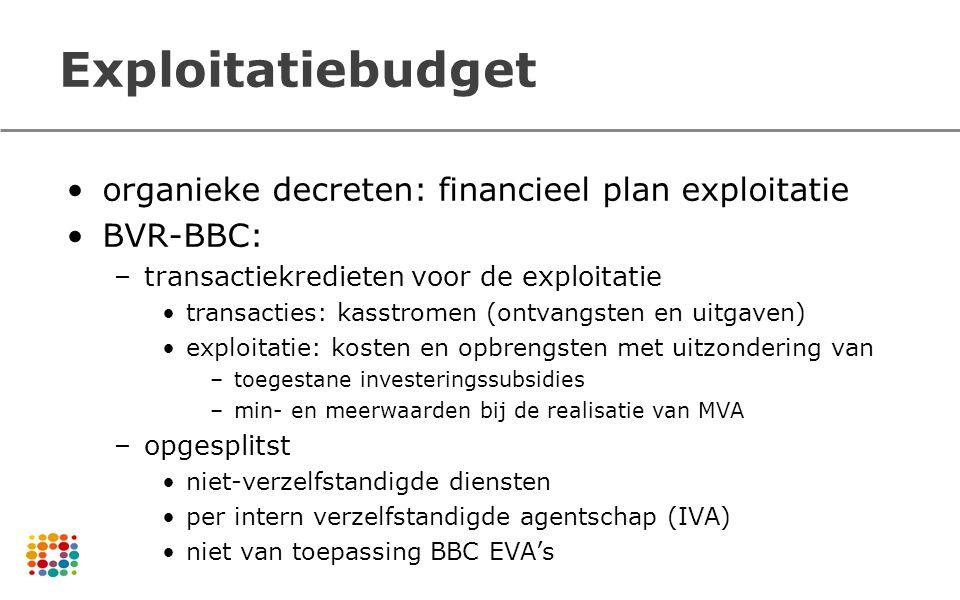 Exploitatiebudget organieke decreten: financieel plan exploitatie