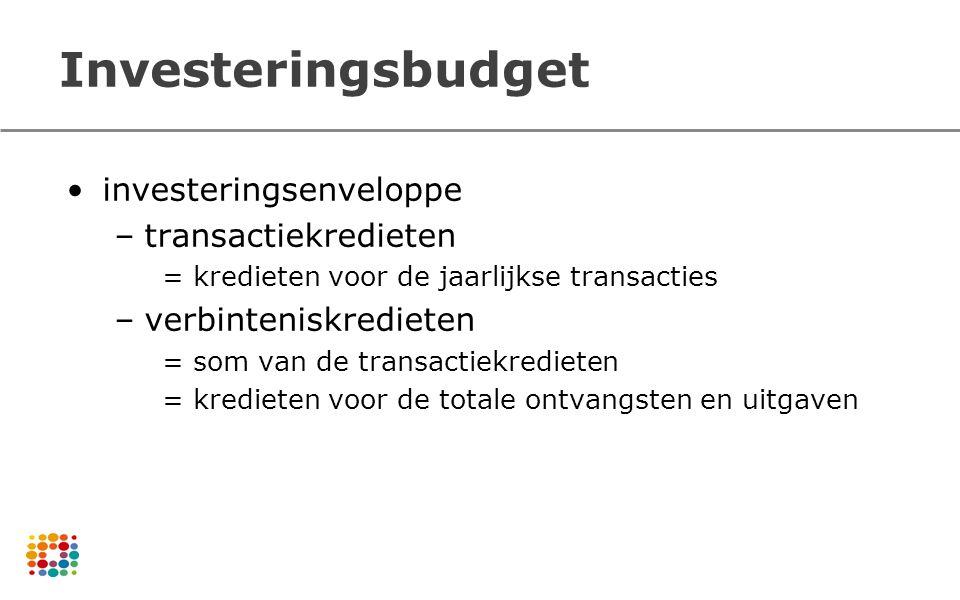 Investeringsbudget investeringsenveloppe transactiekredieten