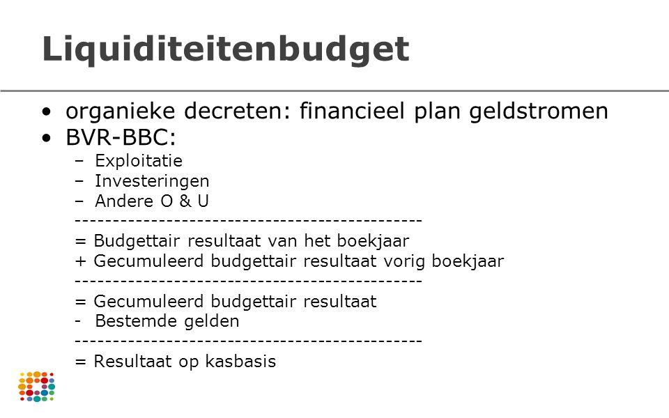 Liquiditeitenbudget organieke decreten: financieel plan geldstromen