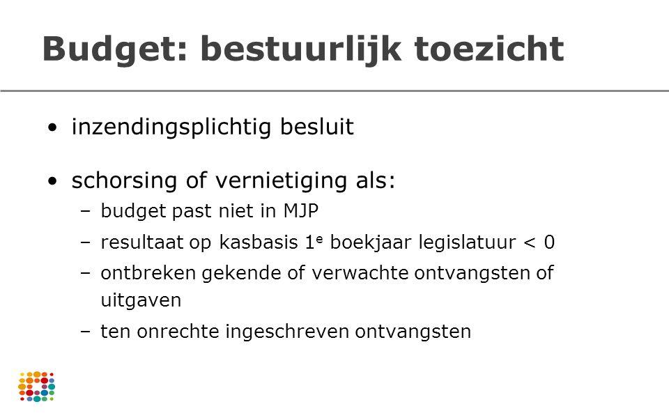 Budget: bestuurlijk toezicht