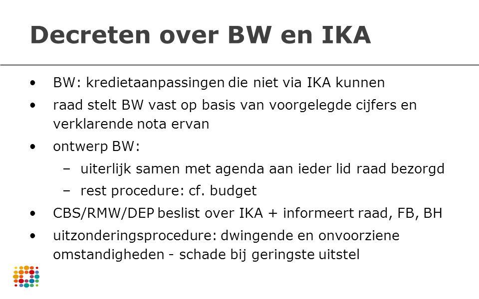 Decreten over BW en IKA BW: kredietaanpassingen die niet via IKA kunnen.