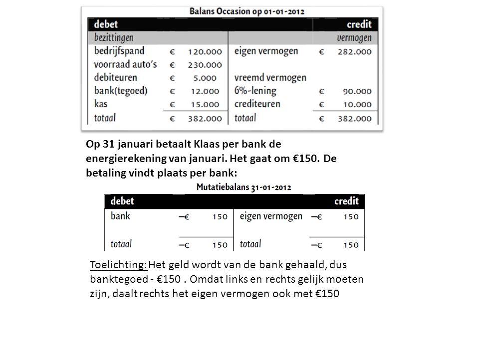 Op 31 januari betaalt Klaas per bank de energierekening van januari