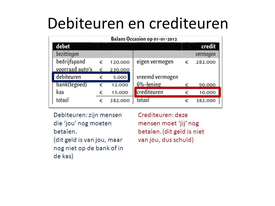 Debiteuren en crediteuren
