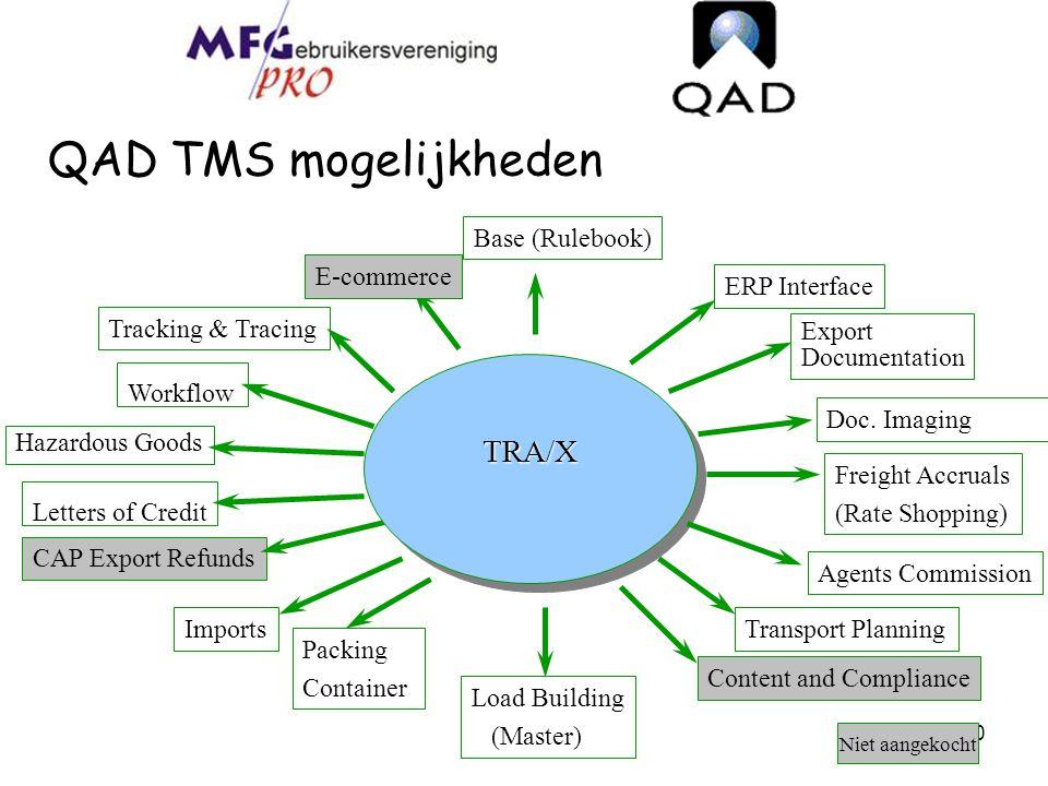 QAD TMS mogelijkheden TRA/X Load Building (Master) Hazardous Goods