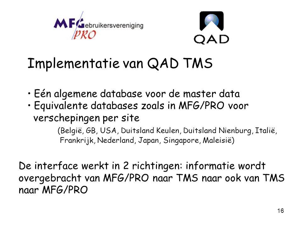 Implementatie van QAD TMS