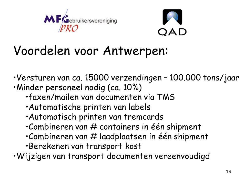 Voordelen voor Antwerpen: