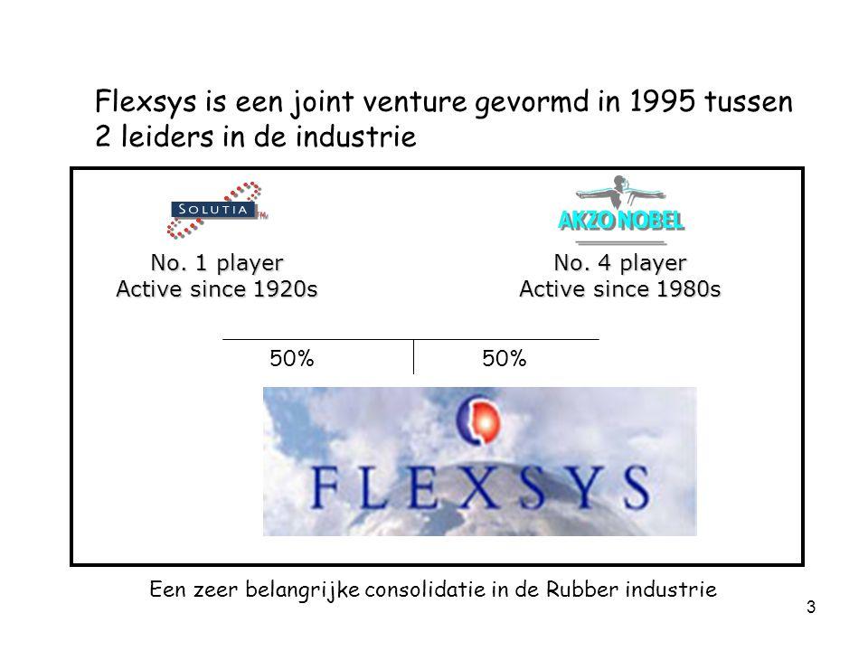 Flexsys is een joint venture gevormd in 1995 tussen