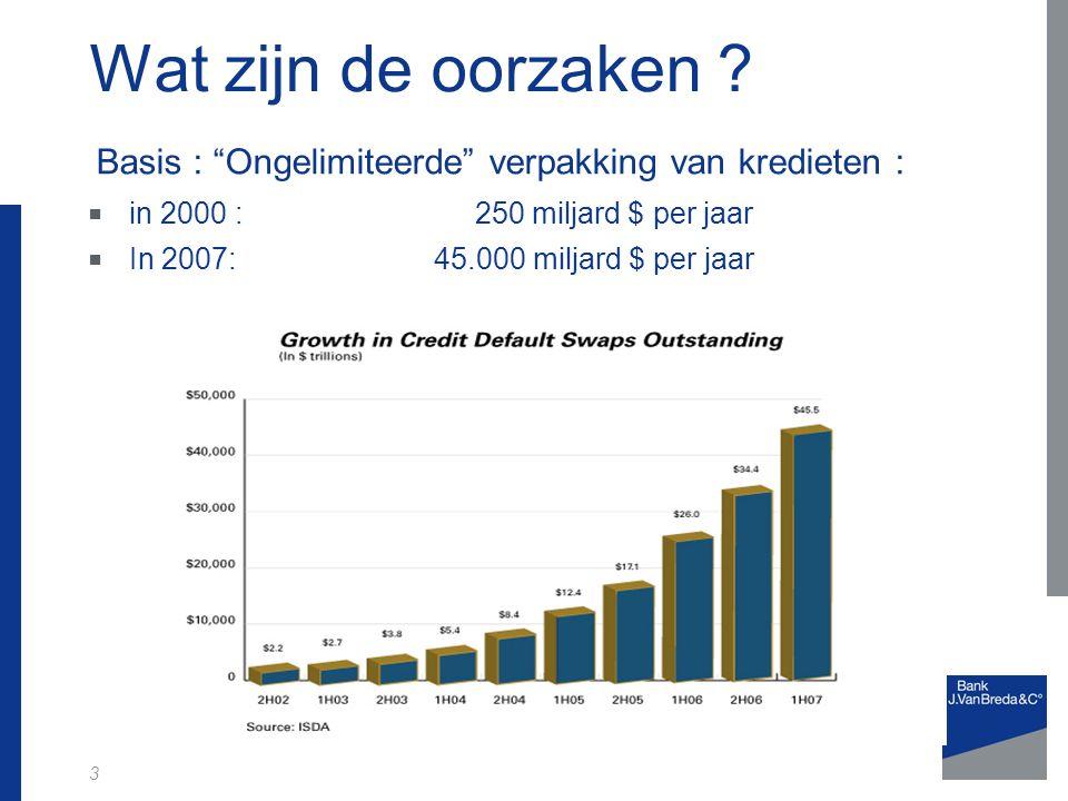 Wat zijn de oorzaken Basis : Ongelimiteerde verpakking van kredieten : in 2000 : 250 miljard $ per jaar.