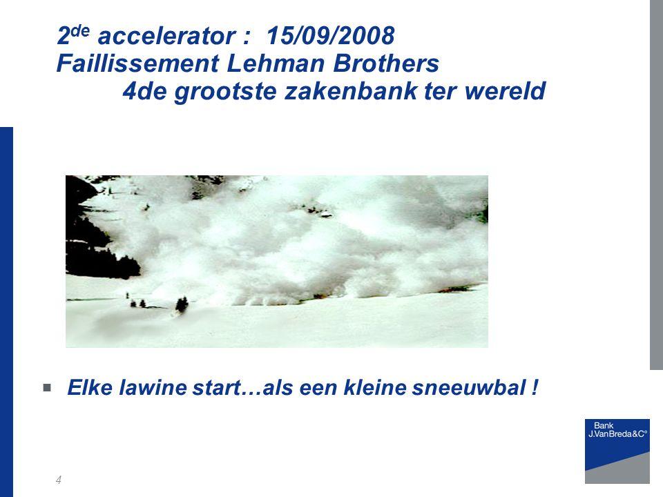 2de accelerator : 15/09/2008 Faillissement Lehman Brothers