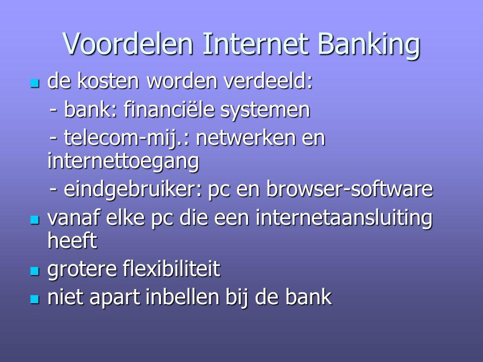 Voordelen Internet Banking