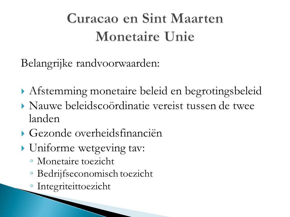 Curacao en Sint Maarten Monetaire Unie