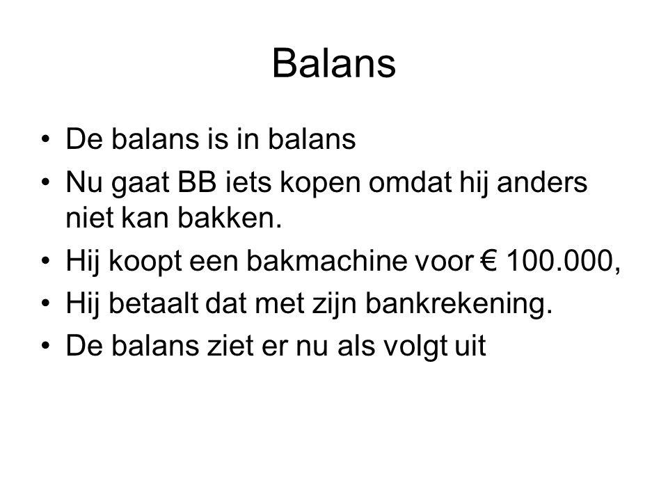 Balans De balans is in balans