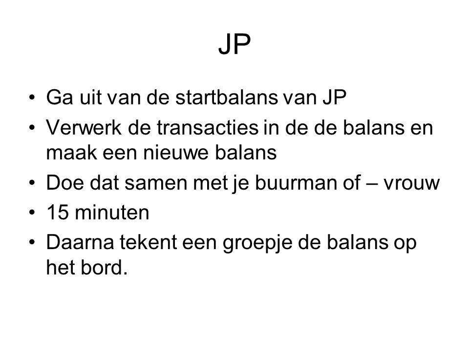 JP Ga uit van de startbalans van JP