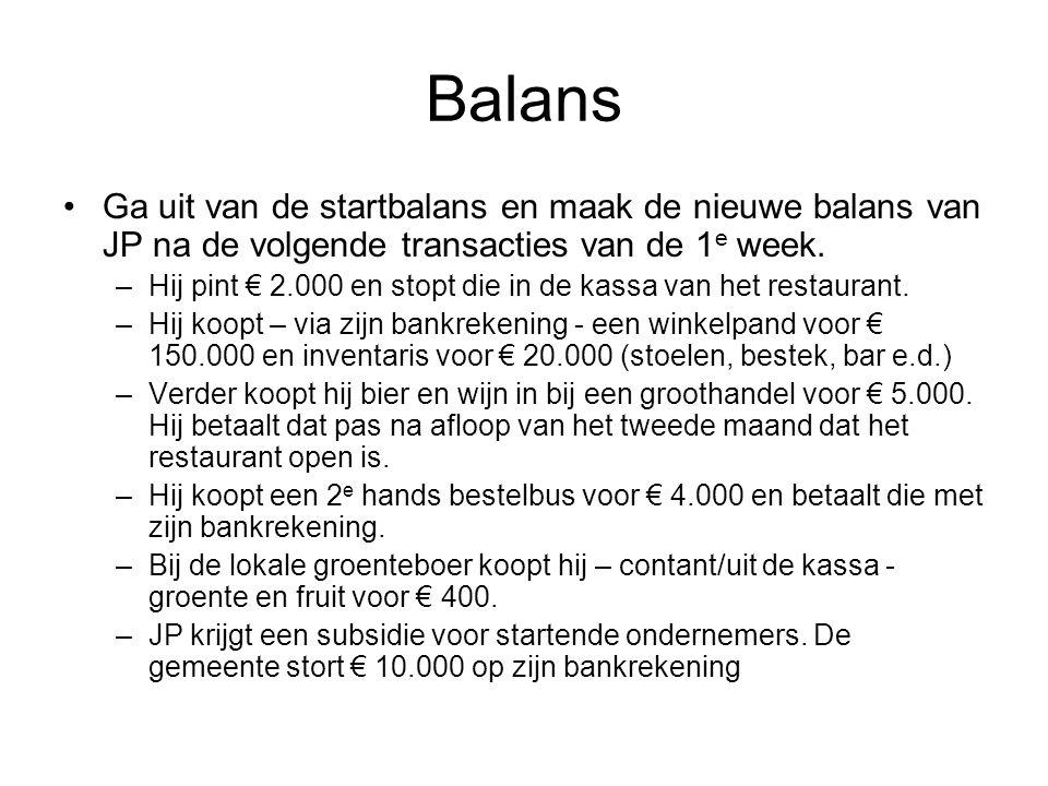 Balans Ga uit van de startbalans en maak de nieuwe balans van JP na de volgende transacties van de 1e week.