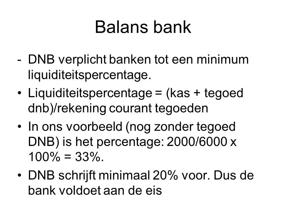 Balans bank - DNB verplicht banken tot een minimum liquiditeitspercentage. Liquiditeitspercentage = (kas + tegoed dnb)/rekening courant tegoeden.