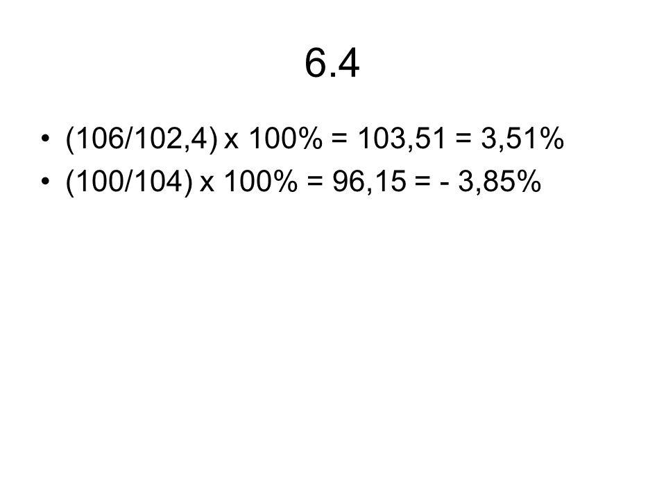 6.4 (106/102,4) x 100% = 103,51 = 3,51% (100/104) x 100% = 96,15 = - 3,85%