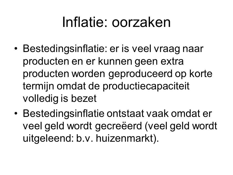 Inflatie: oorzaken