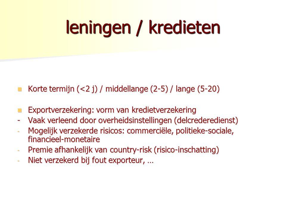 leningen / kredieten Korte termijn (<2 j) / middellange (2-5) / lange (5-20) Exportverzekering: vorm van kredietverzekering.