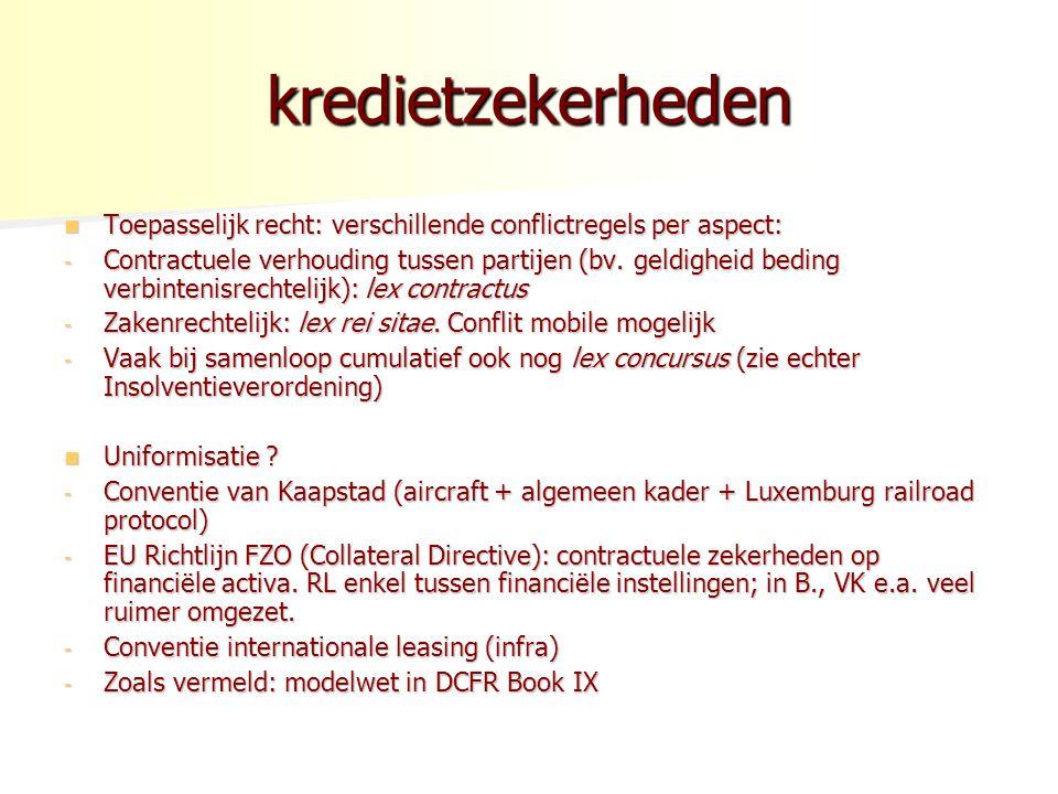 kredietzekerheden Toepasselijk recht: verschillende conflictregels per aspect: