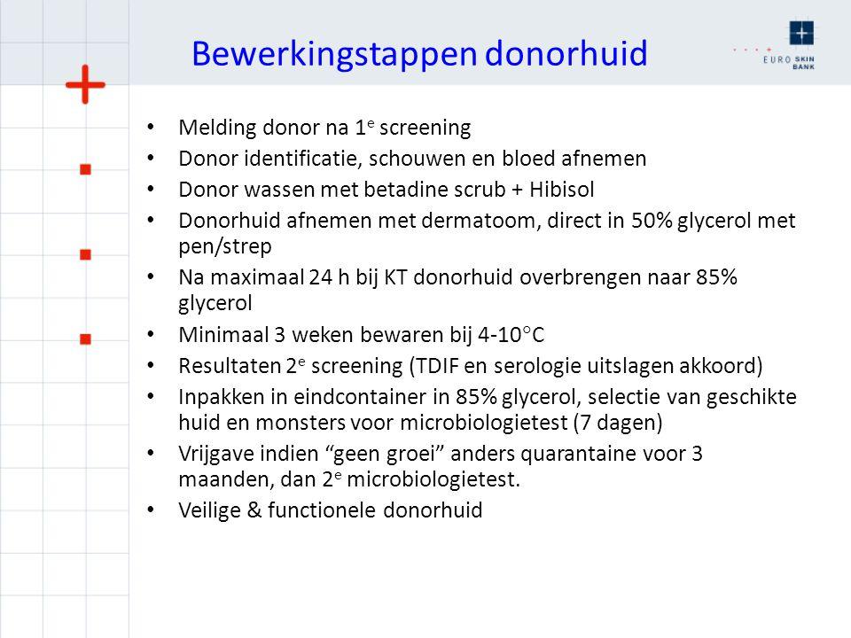 Bewerkingstappen donorhuid