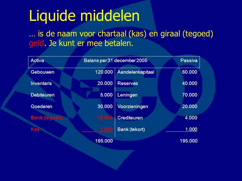 Liquide middelen … is de naam voor chartaal (kas) en giraal (tegoed) geld. Je kunt er mee betalen.