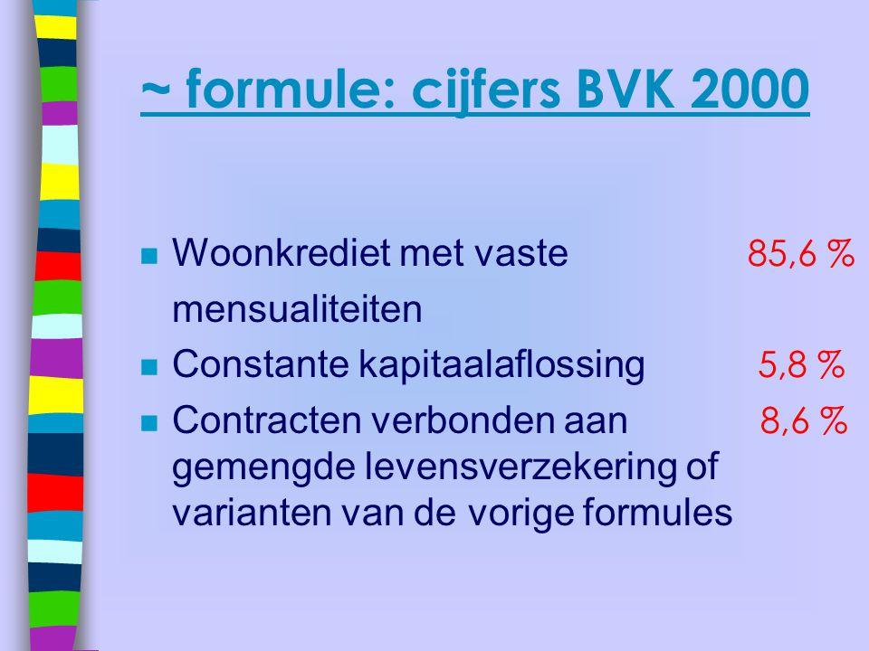 ~ formule: cijfers BVK 2000 Woonkrediet met vaste 85,6 %