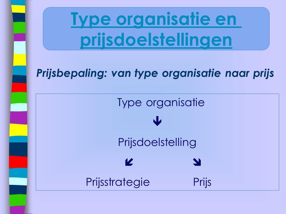 Type organisatie en prijsdoelstellingen