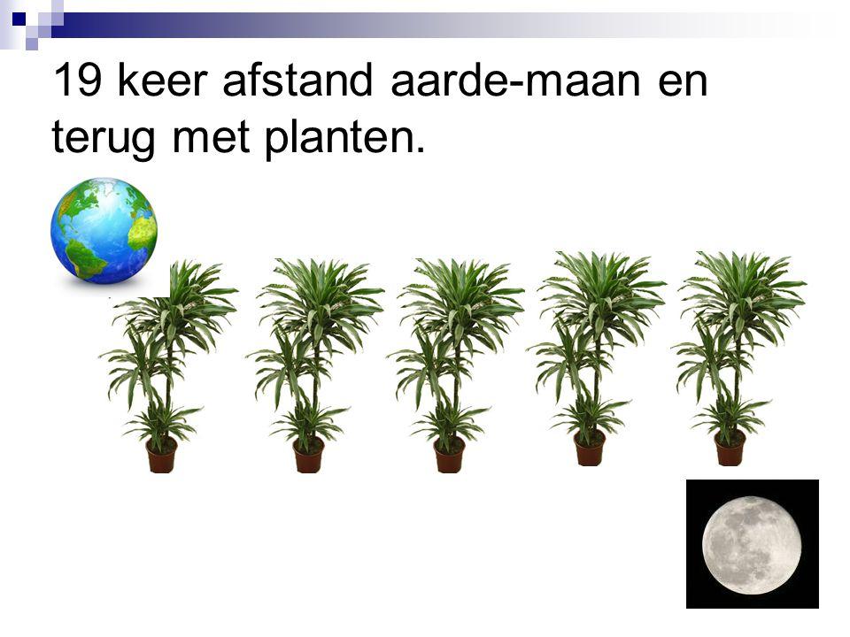 19 keer afstand aarde-maan en terug met planten.