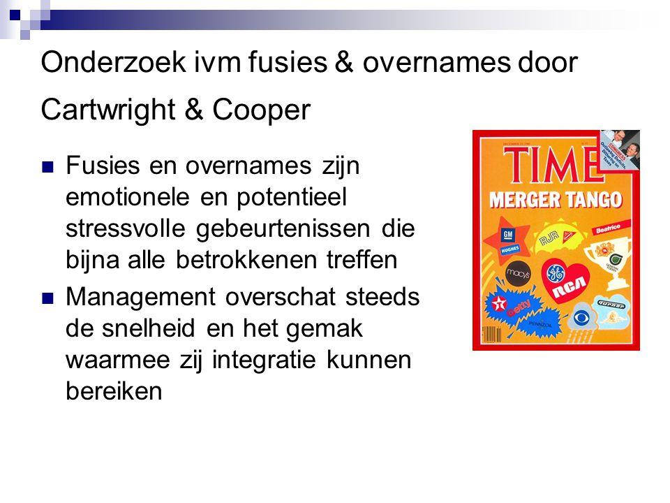 Onderzoek ivm fusies & overnames door Cartwright & Cooper