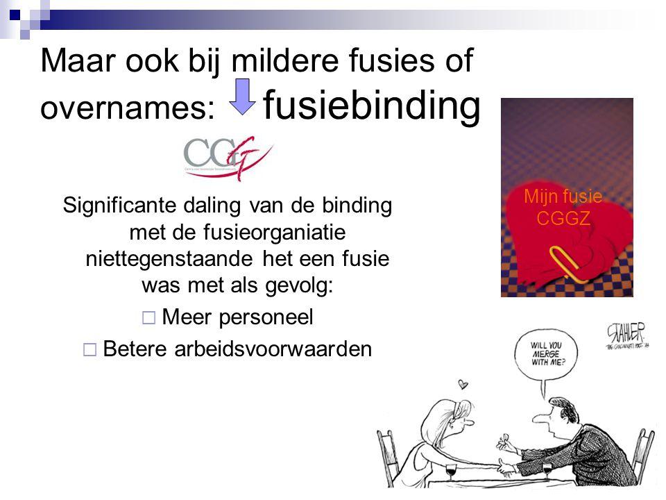Maar ook bij mildere fusies of overnames: fusiebinding