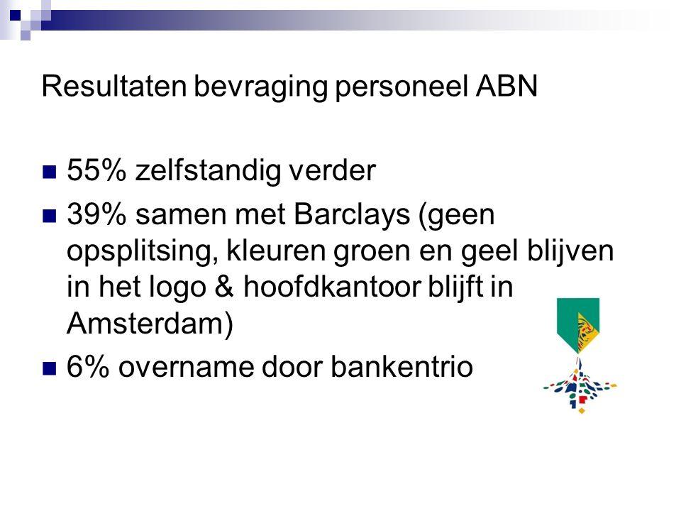 Resultaten bevraging personeel ABN