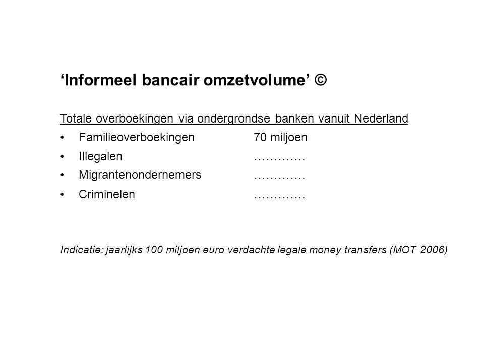 'Informeel bancair omzetvolume' ©