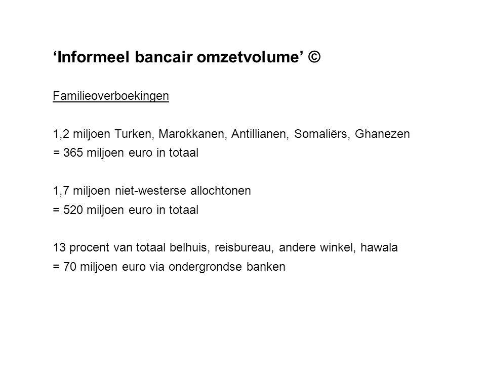 Ondergronds bankieren