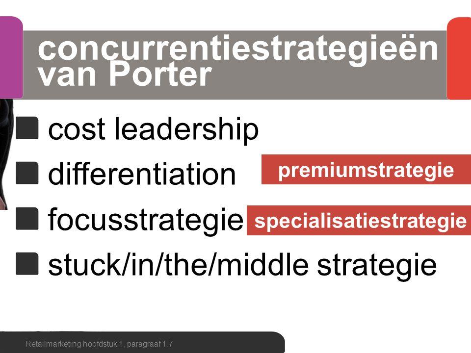 concurrentiestrategieën van Porter