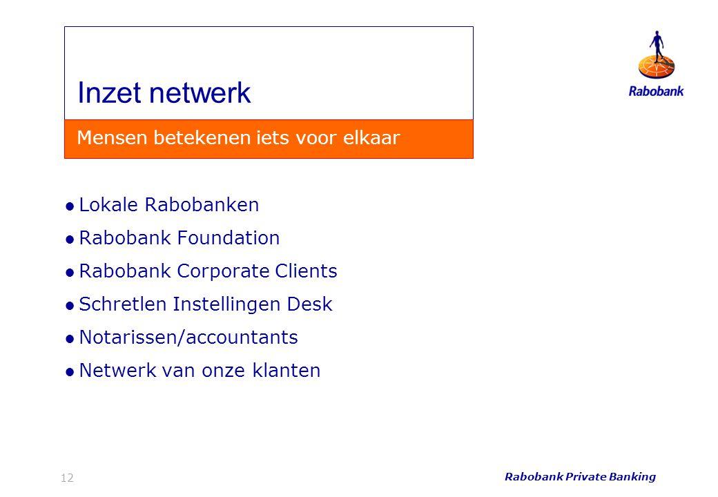 Inzet netwerk Mensen betekenen iets voor elkaar Lokale Rabobanken