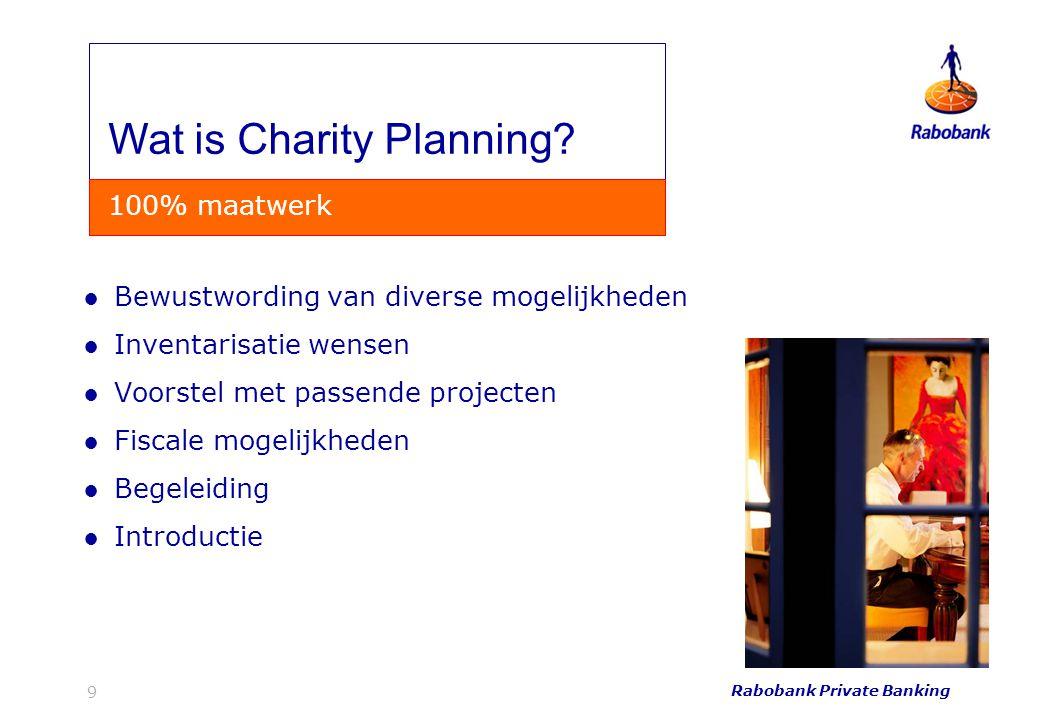 Wat is Charity Planning