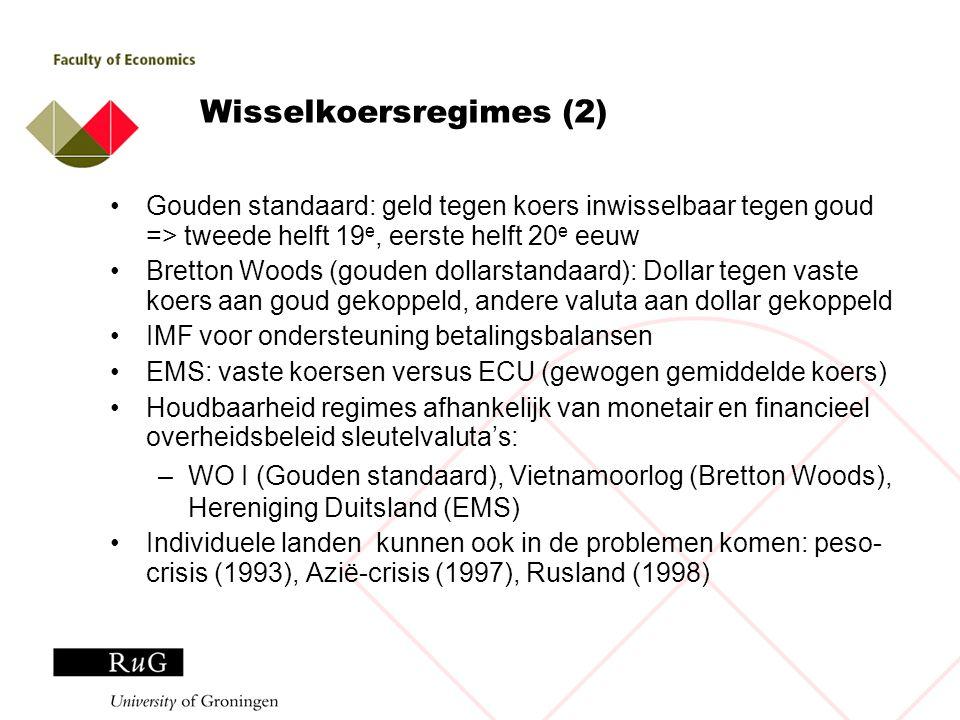 Wisselkoersregimes (2)