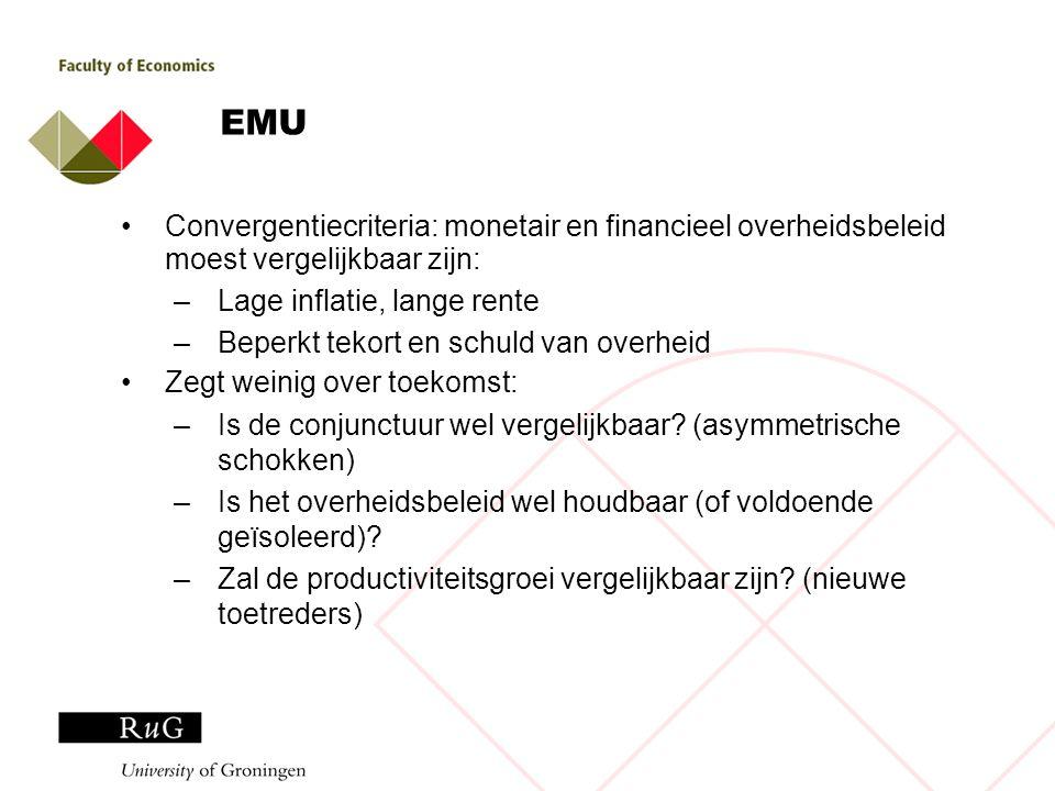 EMU Convergentiecriteria: monetair en financieel overheidsbeleid moest vergelijkbaar zijn: Lage inflatie, lange rente.