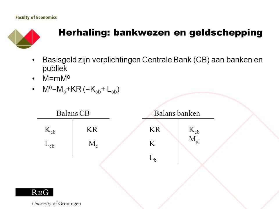 Herhaling: bankwezen en geldschepping